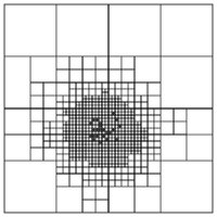 A quadtree as used in a Fast Multipole Method